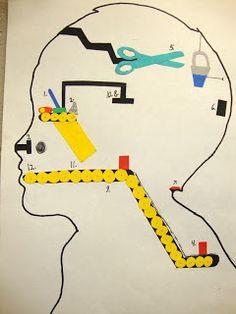 Thomas Elementary Art: Machine Brains by 3rd Grade (with artist statement worksheet)