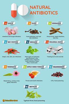 Have you had any success using any of these Natural Antibiotics? #naturalantibiotics #tips