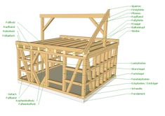 die 75 besten bilder von burg bauen burg bauen modellbau und modelleisenbahnen. Black Bedroom Furniture Sets. Home Design Ideas