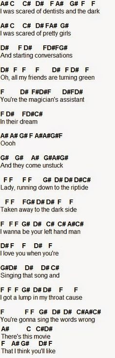 Hey There Delilah Piano Chords Image Collections Chord Guitar
