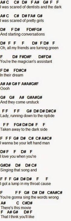 Flute Sheet Music: Riptide
