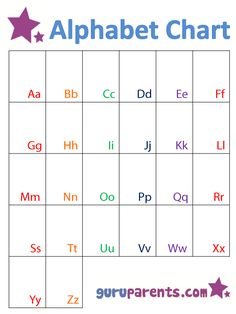Choose Your Own Alphabet Chart Printable    Projects To
