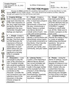 Project options chart for Romeo and Juliet