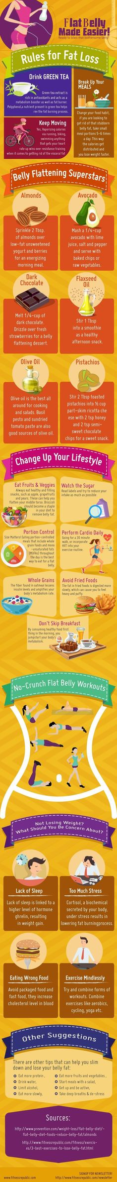 Twenty Five Ways to Slim Your Tummy Fast Infographic: Tips For Attaining A Flat Stomach, What To Eat And Do To Burn Fat - DesignTAXI.com:
