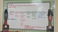 Found this on my visit to Kingsway ES in Charlotte County. Pretty cool way to look at FSA Writing with Thinking Maps, 4th Grade Writing, Word Sentences, Writers Notebook, Teaching Reading, Anchor Charts, Rubrics