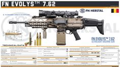 Fn Herstal, Light Machine Gun, Muzzle Velocity, Tac Gear, Custom Guns, Military Guns, Weapon Concept Art, Tactical Gear, Airsoft