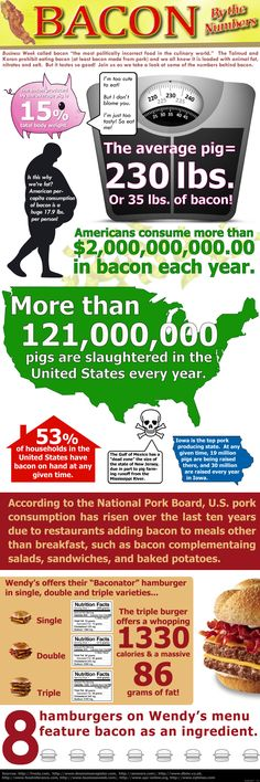 Bacon by the Numbers   | Visit our new infographic gallery at http://visualoop.com/