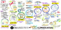 Examples and templates for Live Graphic Recording – Keynote Speaker