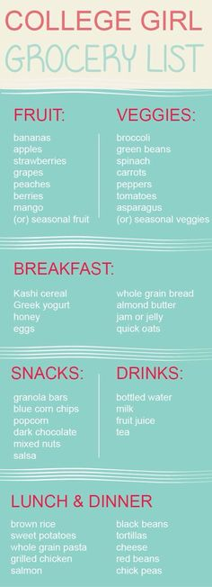 Healthy College Diet-not in college anymore but it's still a great shopping list