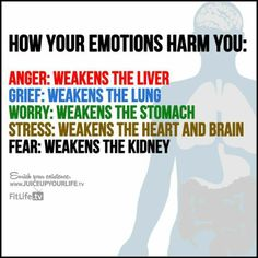 How your emotions harm you --