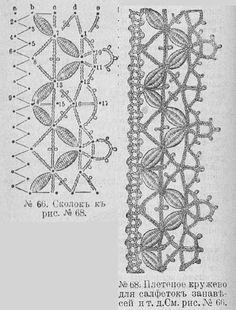 Русский орнамент Bobbin Lacemaking, Bobbin Lace Patterns, Lace Making, How To Make, Wall, Bobbin Lace, Needle Tatting Patterns, Crocheting, Picasa