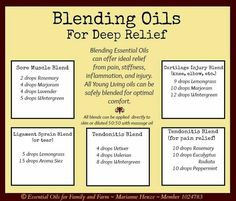 Oil Blends for Deep Relief