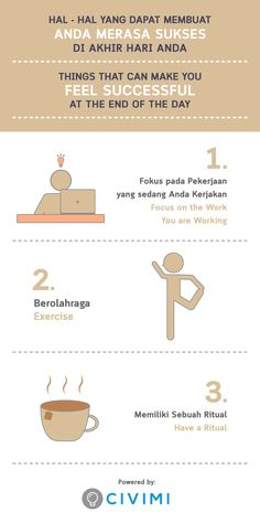 Hal-hal Yang Dapat Membuat Anda Merasa Sukses di Akhir Hari Anda (Things That Can Make You Feel Successful at The End of The Day) - Infographic