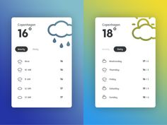 Weather app by Elina Frolova