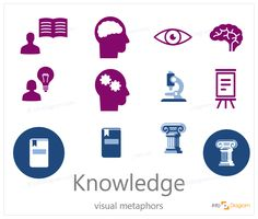 Knowledge symbols - abstract concept visualization by PowerPoint. Icons, book, brain, eye, microscope, learning, idea, ideas. Flat editable infographics images.