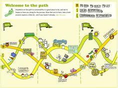 Nature's Path - Kate