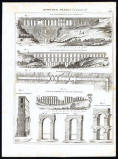 2 Antique Prints-ARCHITECTURE-AQUADUCT-ROME-NIMES-TURKEY-Nuova Enciclopedia-1866 ThePrintsCollector