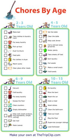 Free Printables: Age Appropriate Chores For Kids Use these age appropriate chore lists to create a chore chart for your kids. I like to pick 1 or 2 new chores each year to add my kids' responsibilities. There are lots of good ideas here! Printable Activities For Kids, Toddler Activities, Free Printables, Family Activities, Babysitting Activities, Activities For 4 Year Olds, Travel Activities, Indoor Activities, Indoor Games