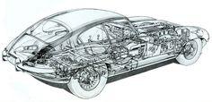 cutaways: Jaguar E-Type Cutaway, Vintage Racing, Vintage Ads, Automobile, Jaguar E Type, Jaguar Cars, Jaguar Xj, Xjr, Car Drawings