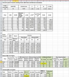 Excel Spreadsheet Design for Engineering Calculations on Behance Civil Engineering Handbook, Civil Engineer Resume, Civil Engineering Design, Bending Moment, Roof Truss Design, Structural Engineer, Roof Trusses, Thing 1, Cad Blocks