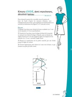 #ClippedOnIssuu from Le modélisme de mode vol 2