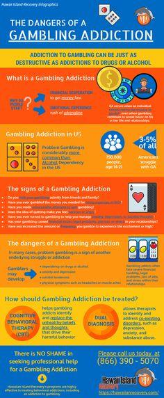 The dangers of a Gambling Addiction www.hawaiianrecovery.com | #addiction #recovery #hawaii