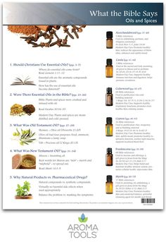 These unique handouts are a great companion guide and springboard for discussing the biblical references to essential oils of the 6 most noted essential oils and spices addressed in What the Bible Says: Oils & Spices Revealed, by Erica McNeal.