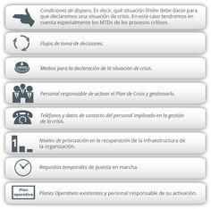 INCIBE - Protege tu empresa, ¿Qué te interesa?, Plan de Contingencia y Continuidad de Negocio