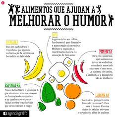 Conheça alguns alimentos que ajudam a melhorar o humor! Pratique a alimentação saudável e viva com saúde e feliz! Acesse   www.emporioecco.com.br e conheça nossos alimentos especiais e saudáveis para você e sua família!