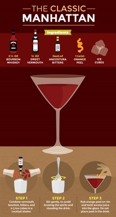 How to Build An Epic Home Bar - Easy Cocktails Bourbon Cocktails, Whiskey Drinks, Classic Cocktails, Bar Drinks, Cocktail Drinks, Yummy Drinks, Cocktail Recipes, Alcoholic Drinks, Beverages
