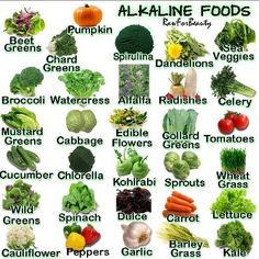 Alkaline food chart perfect for the NutriBullet!