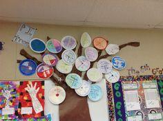 Pi and circumference display
