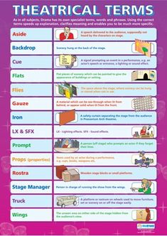 From our Drama poster range, the Theatrical Terms Poster is a great educational resource that helps improve understanding and reinforce learning. Theatre Terms, Drama Theatre, Musical Theatre, Theatre Auditions, Drama Teacher, Drama Class, Drama Drama, Gcse Drama, Middle School Drama
