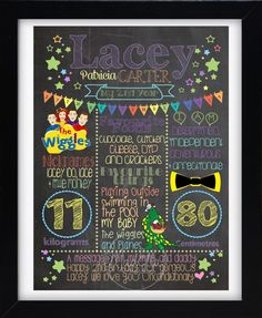 The Wiggles Chalkboard Birthday/Milestone Digital File Wiggles Party, Wiggles Birthday, The Wiggles, Birthday Box, Special Birthday, 2nd Birthday Parties, Birthday Ideas, Milestone Birthdays, First Birthdays