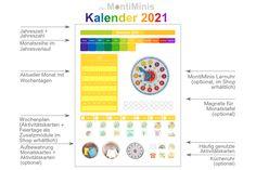 Der MontiMinis Kalender (Werbung) Montessori, Map, Blog, Kids, Shopping, Ikea Hacks, Places, Products, Organization