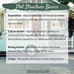 Plot Structure Basic
