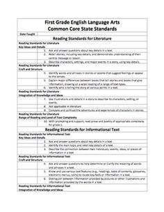 ELA Common Core Checklist - 1st Grade...