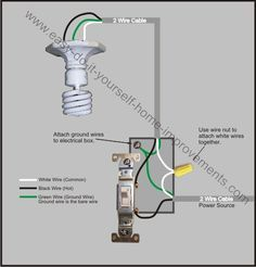simple electrical wiring diagrams basic light switch diagram rh pinterest com Wiring a Light Switch and Outlet Simple Light Switch Wiring Diagram