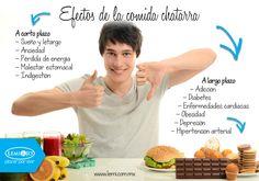 Mini-infografía: Efectos de la comida #chatarra. #salud #bienestar #infografia