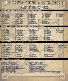 What's Your Game Of Thrones Name? - Whats Your Game Of ThronesName?- Me: Whore Hallyne Arryn Spouse: White Walker Osha Arryn .that kind of sucks I want better names! Name Generator For Games, Red Priestess, Game Of Thrones Party, Name Games, My Sun And Stars, What Is Your Name, Khaleesi, Daenerys, Home
