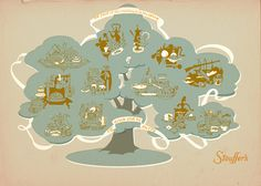 Disneyland Plaza Pavilion Mural Diagram | Flickr - Photo Sharing!