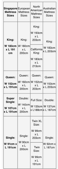 mattress sizes chart quilting pinterest mattress chart and rh pinterest com