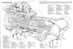 Rolls Royce Pegasus 103 turbofan cutaway