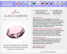 June - Birthstones Guide Month by Month | Personal Creations Blog