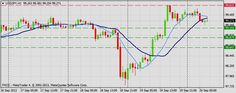 Forex Technical & Market Analysis FXCC Sep 20 2013 - Stock Trading Community - News, Penny Stocks, Forex, Day Traders