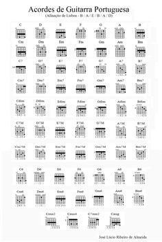 Acordes para Guirtarra Portuguesa Guitar Tabs, Guitar Chords, Music Sheets, Sheet Music, Music Theory, Pasta, Words, Tablature, Garages