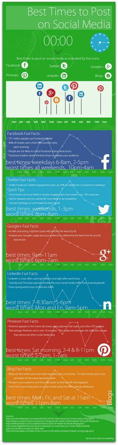 Infographic: The best times to post on social media | Articles | Main