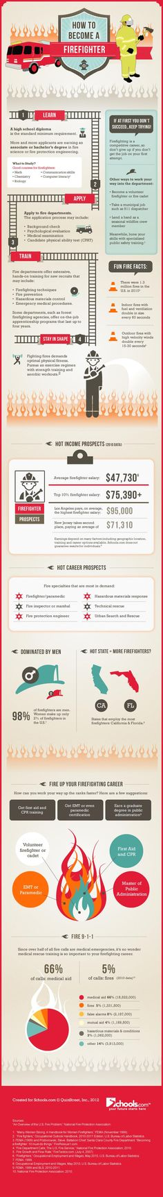 How to become a firefighter infographic.