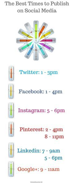 The Best Times to Publish on Social Media (Infographic). Visit: http://www.letstalksocial.uk/the-best-times-to-publish-on-social-media-infographic/