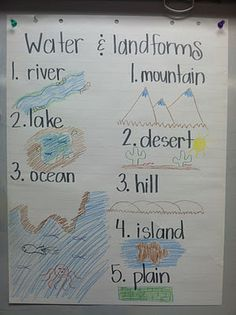 Landforms Worksheet for Kids. 20 Landforms Worksheet for Kids. Landform Chart social Stu S Worksheets 3rd Grade Social Studies, Kindergarten Social Studies, Social Studies Activities, Kindergarten Science, Teaching Social Studies, Science Classroom, Kindergarten Worksheets, Teaching Science, Social Science